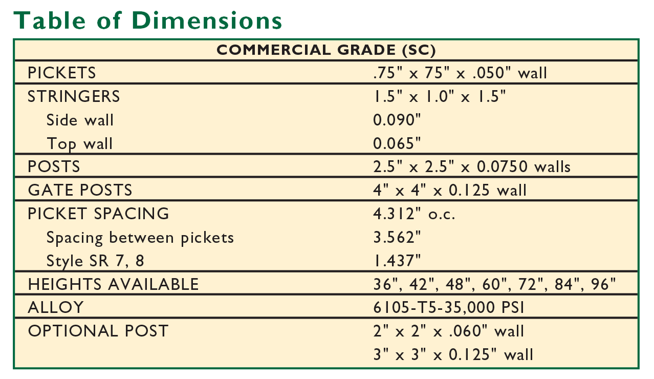 Commercial-SC-table-of-dimensions