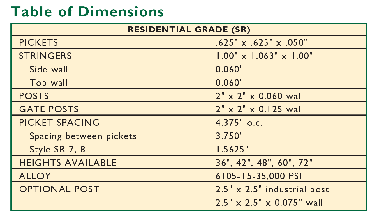 Residential-SR-table-of-dimensions