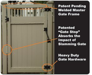 Marked Up Gate